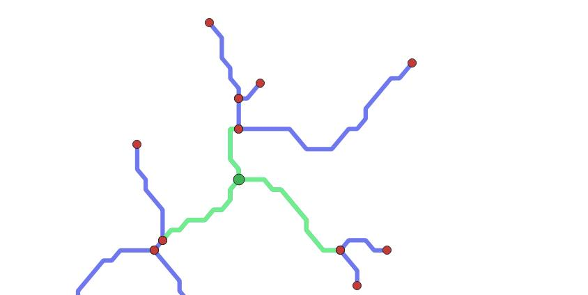 Nodes and arcs (edges) for a small section of the river.